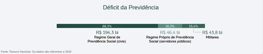 DEFICITA DA PREVIDENCIA.jpg